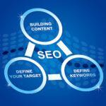 Fix These 9 Issues To Get Search Engine Traffic: [Complete Guide]